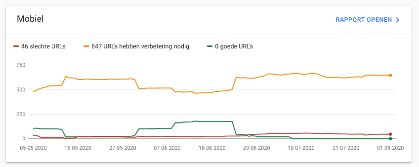 Site-vitaliteit in Google Search Console